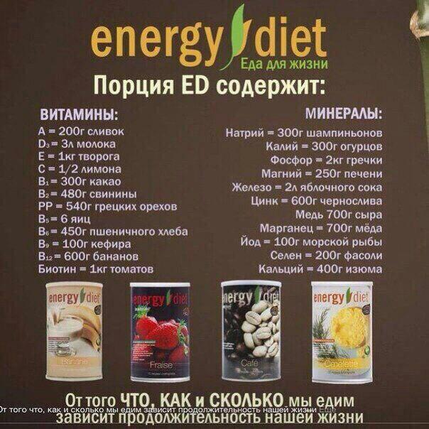 Чита энерджи диет