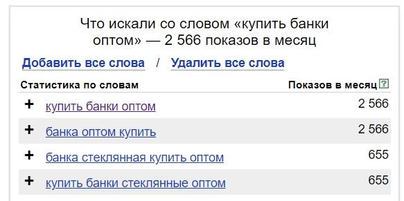 [Кейс] Как по фэн-шую настроить Директ & Google Ads для оптовой компании, изображение №2