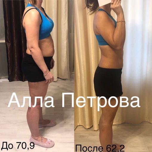 Помогите Похудеть На. Самая эффективная диета для похудения в домашних условиях
